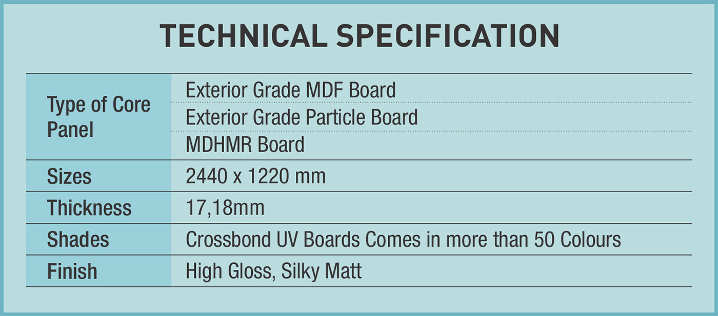 Crystal UV Specification