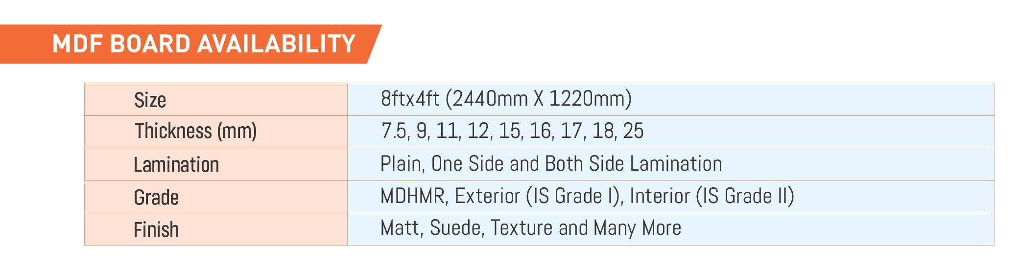 MDF Board Specification
