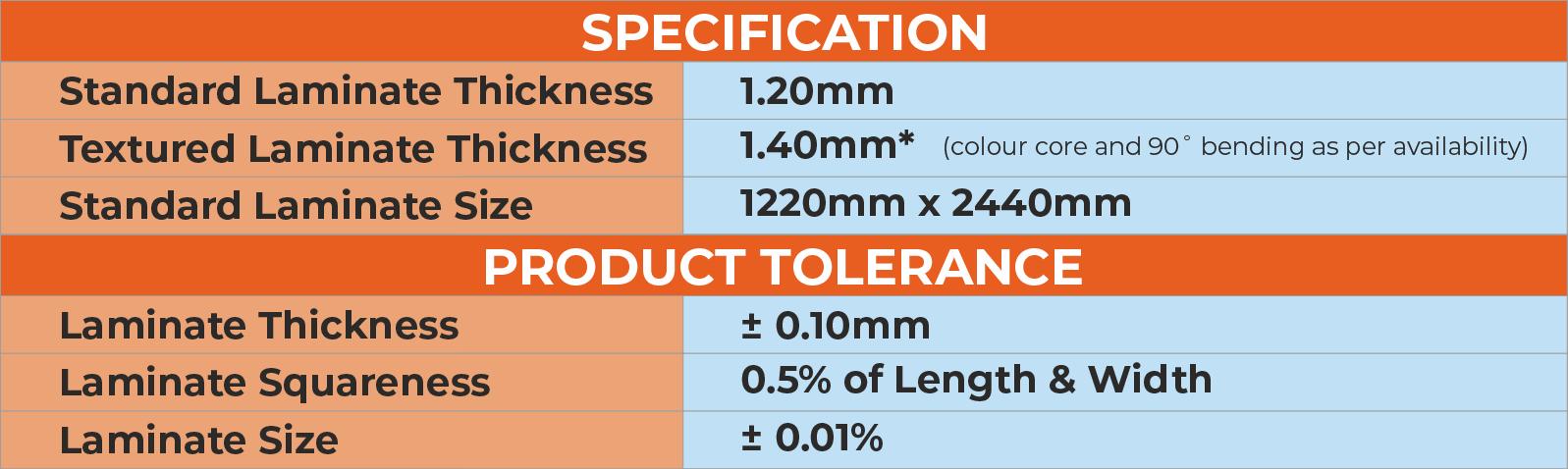 Designer PVC Laminates Specification