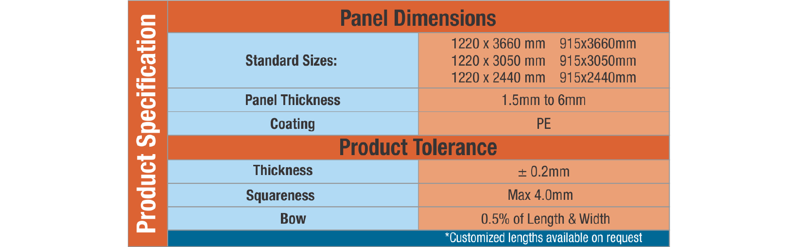 Partition Panel Specification